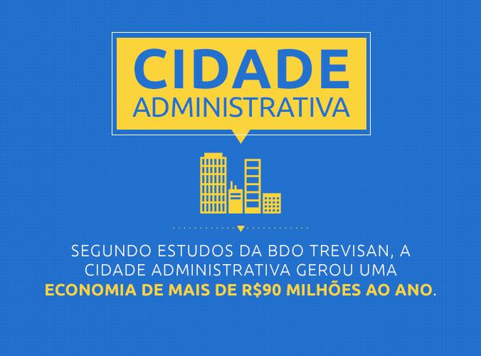 Cidade Administrativa2