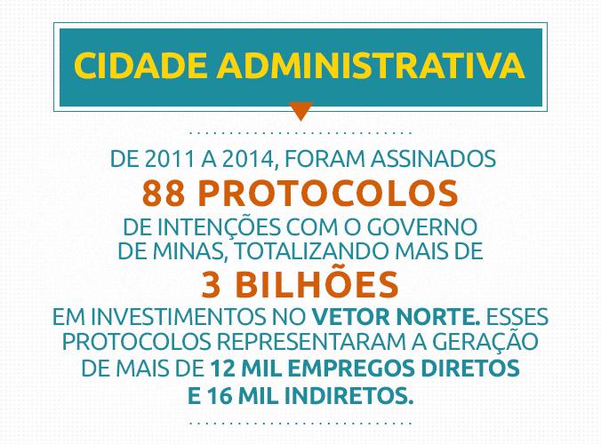 cidade-administrativa