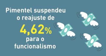 Servidores ficam sem reajuste de 4,62%